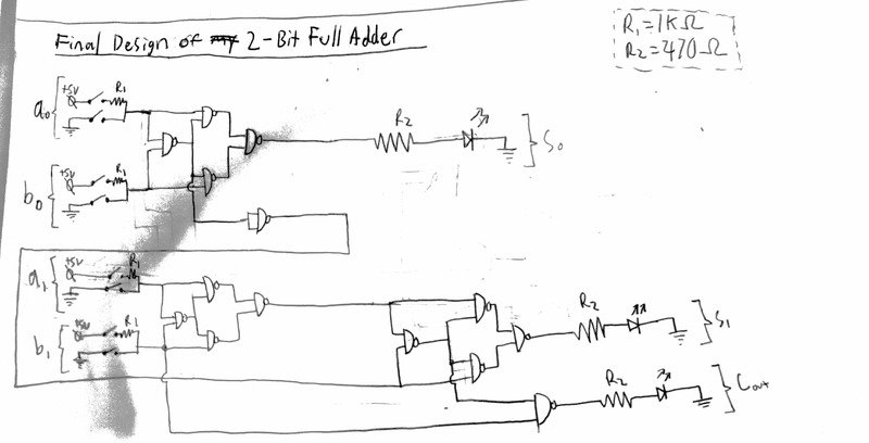 designing a 2 bit full adder using nothing but nand gates physics rh physicsforums com