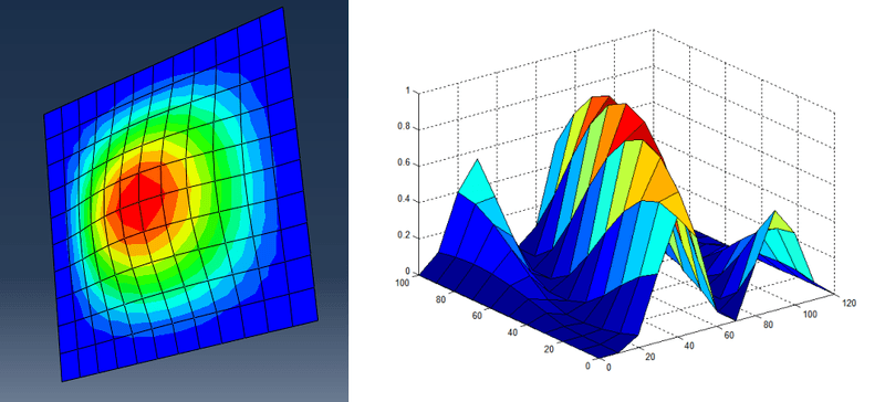 Plotting normal modes in Matlab from data in Patran | Physics Forums