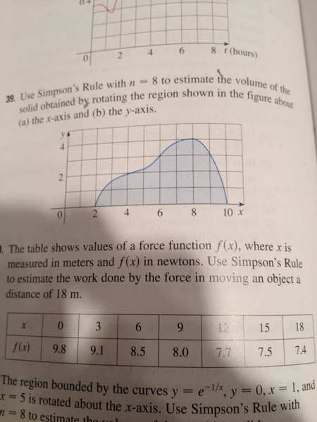 Simpsons rule to find the volume of fx rotated about the x and about y axis 828 ccuart Image collections