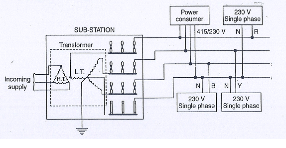 Losing neutral in the utility system | Physics Forums on meter loop diagram, electric meter parts list, electric utility diagram, electric meter block diagram, electric meter exploded view, home electrical panel diagram, electric meter installation, electric meter serial number, electric meter socket, weatherhead electrical diagram, electric meter accessories, electrical distribution system diagram, electric meter service, water meter installation diagram, circuit diagram, meter socket diagram, electric meter lamp, electric flow meter diagram, electric meter power, 200 amp meter base diagram,