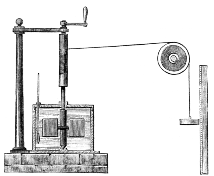 728px-Joule%27s_Apparatus_%28Harper%27s_Scan%29.png