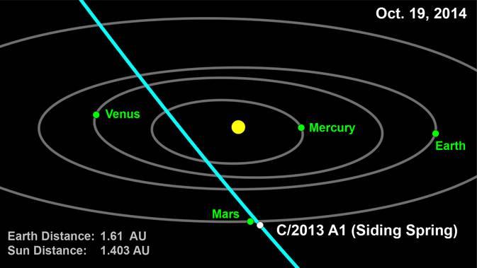 732064main1_comet20130305c-673.jpg