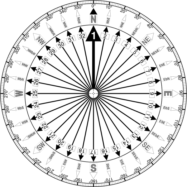744px-Compass_Card_B%2BW.svg.png