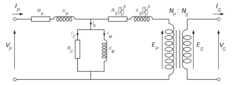 750px-Transformer_equivalent_circuit.svg.png