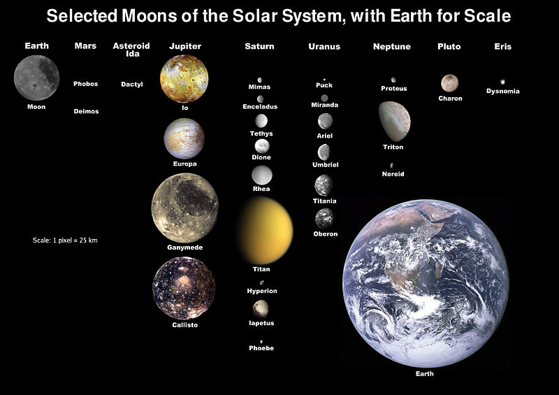 800px-Moons_of_solar_system_v7.jpg