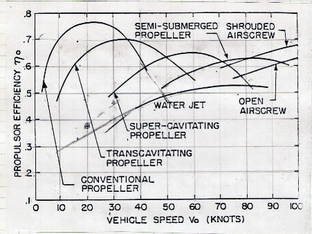 9043d1157980313-prop-efficiency-opc-diagram.jpg