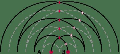 a%2Fscience%2Fgrade-11%2F06-2d-and-3d-wavefronts%2Fpspictures%2F6acd38d48065ef988dddb89df4f1dd9c.png
