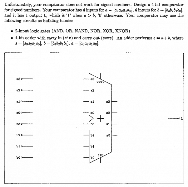 Comparator design using a 4-bit adder   Physics Forums