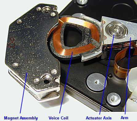 a-partially-disassembled-voice-coil-actuator.jpg