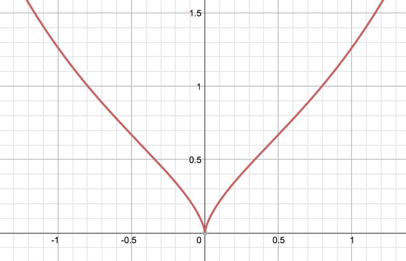 a(x)27Apr.png