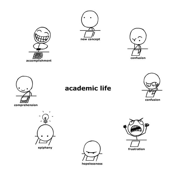 Academic_Life_by_Ennokni.png