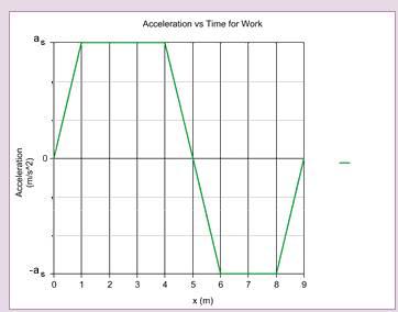 acceleration_vs_disp_work_corrected_by_falchiongpx-d82x92j.jpg