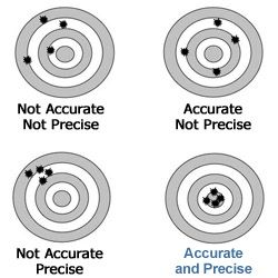 accuracy-vs-precision.jpg