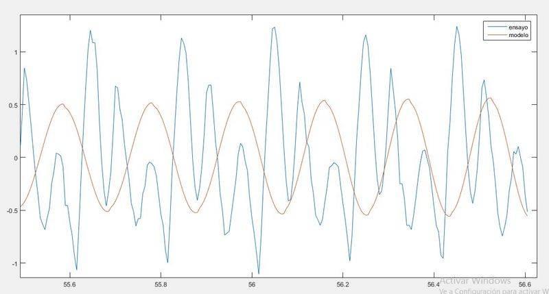 aceleraciones_2.jpg