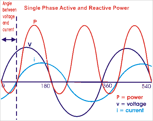 active-reactive-power.png