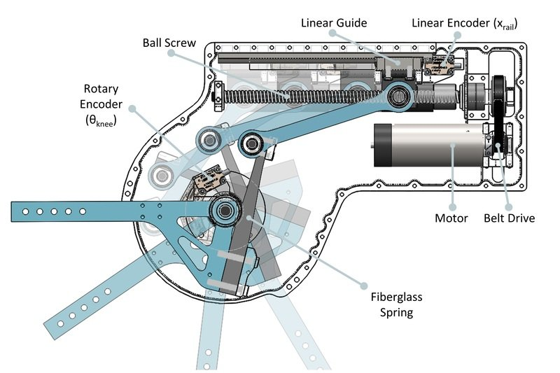 Actuator-with-Labels.jpg