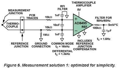 AD_TC_Figure 6_Circuit.jpg