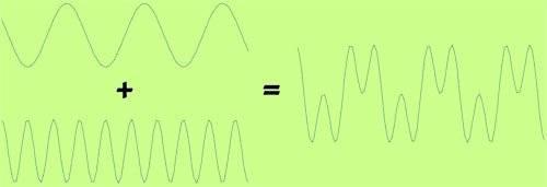 adding_sines_figure4.1.jpg