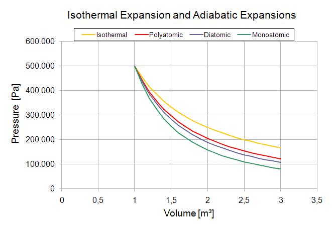 AdiabaticProcesses_1.PNG