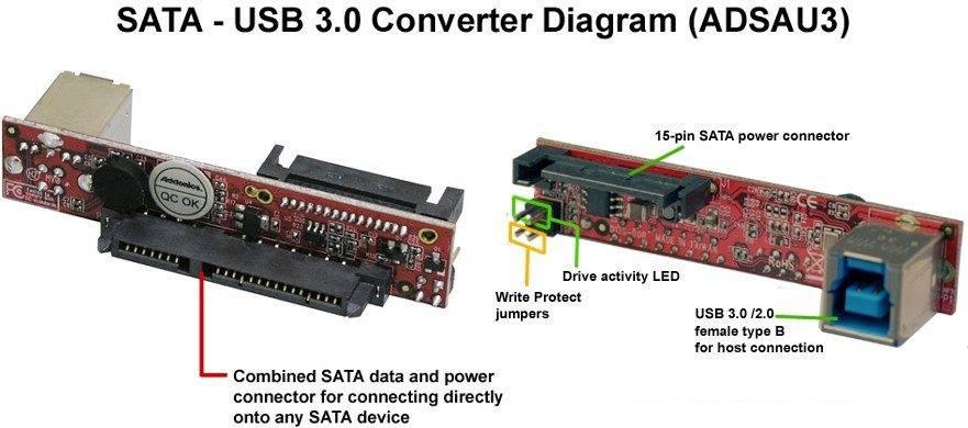 ADSAU3_diagram_lrg.jpg