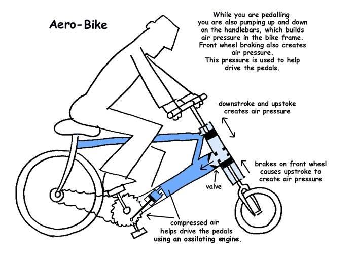 aero-%20bike.jpg