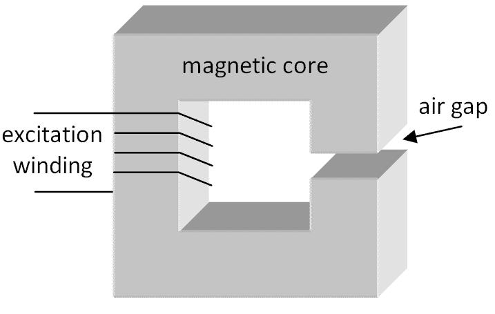 air_gap_diagram.png