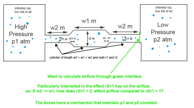airflow_problem.jpg