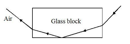 AirGlassBlock.jpg
