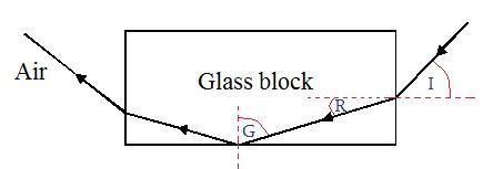AirGlassBlockMyAnswer.jpg