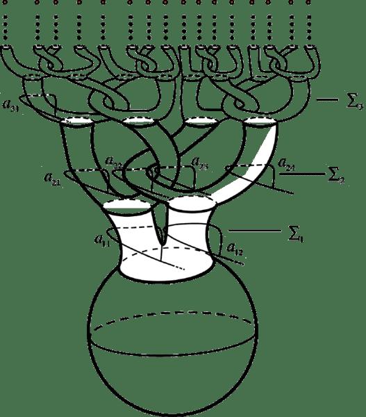 Alexanders-horned-sphere1.png
