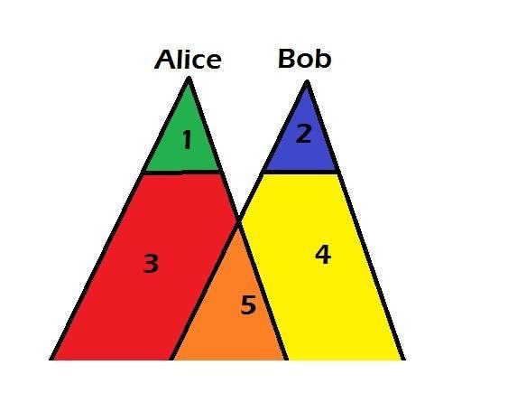 alice-bob.jpg