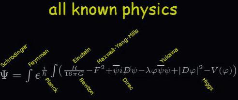 allknownphysics1.png