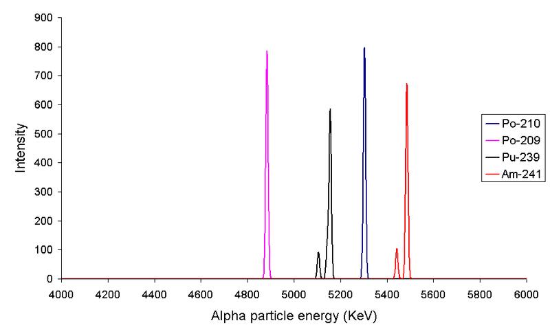 Alpha5spec.png