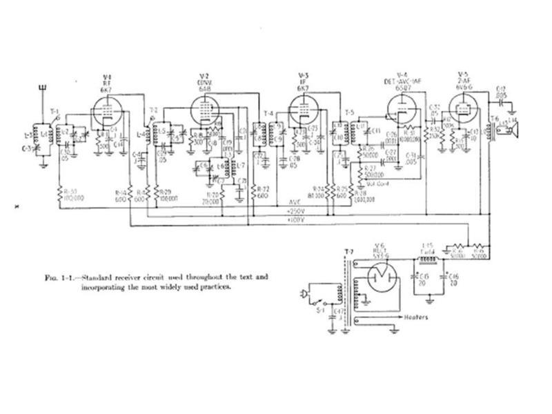 What is an intermediate frequency transformer ?   Physics Forums