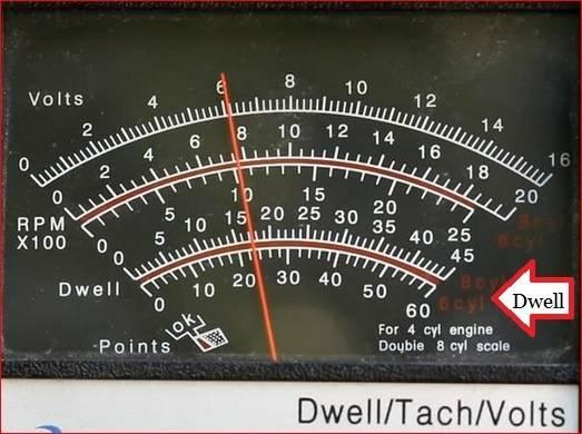 analogdwellmeter.jpg