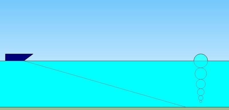 Anchor Line.jpg