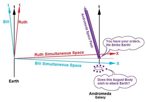 AndromedaParadox_bob2.jpg