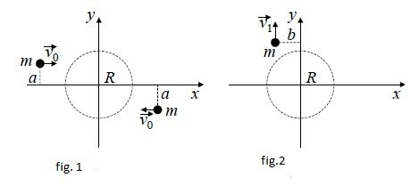 angular linear momentum.jpg