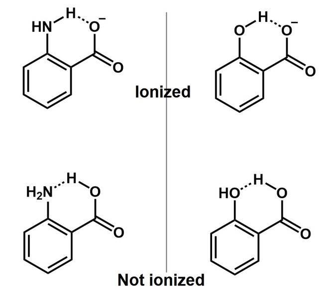anthraniline acid.jpg