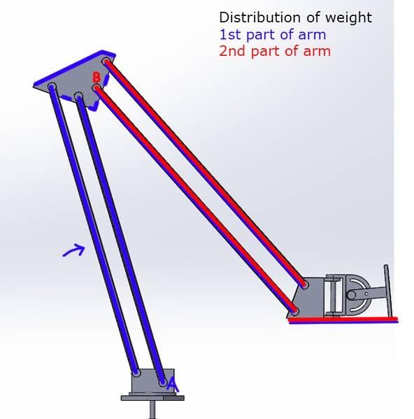 arm_weightdistribution.jpg