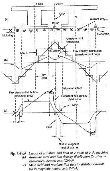 Armature-Reaction1.jpg