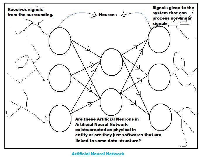 ArtificialNeuralNetworks.jpg