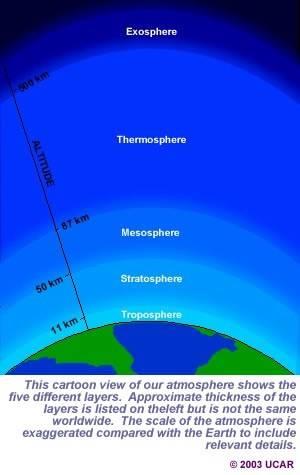 atmosphere_sm.jpg