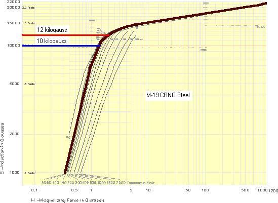B-H_Curve.jpg