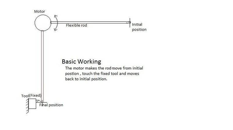 Basic mechanism.jpg