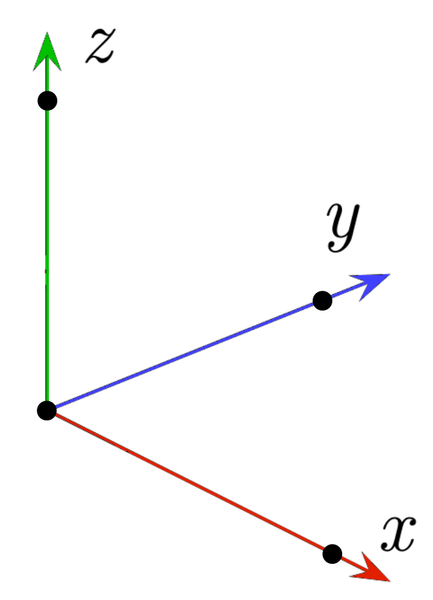Basis4.png