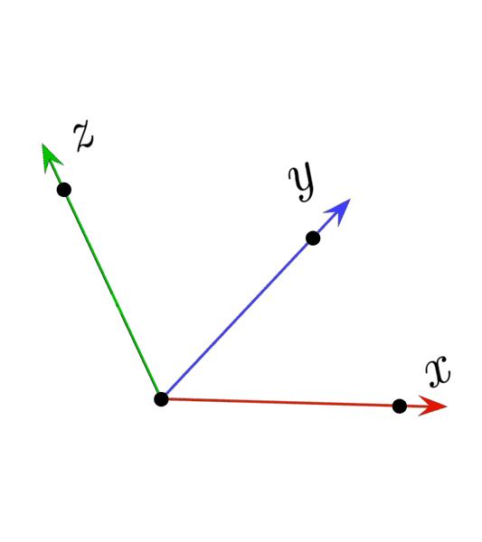 Basis5.png