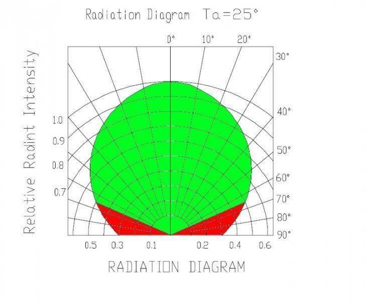 Beam angle 2.jpg