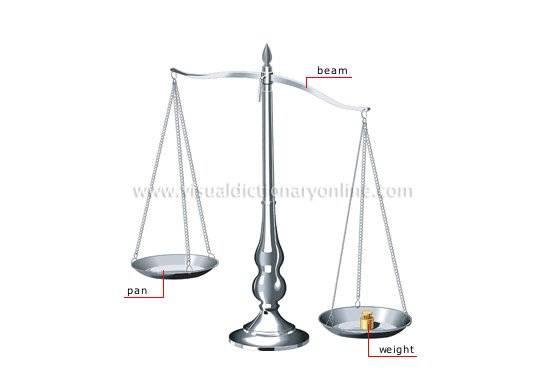 beam-balance.jpg