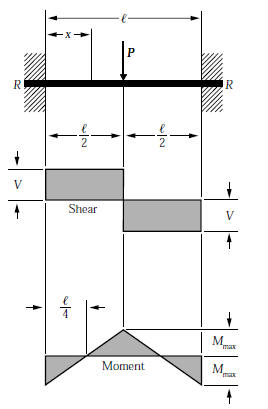 beam.h48.jpg